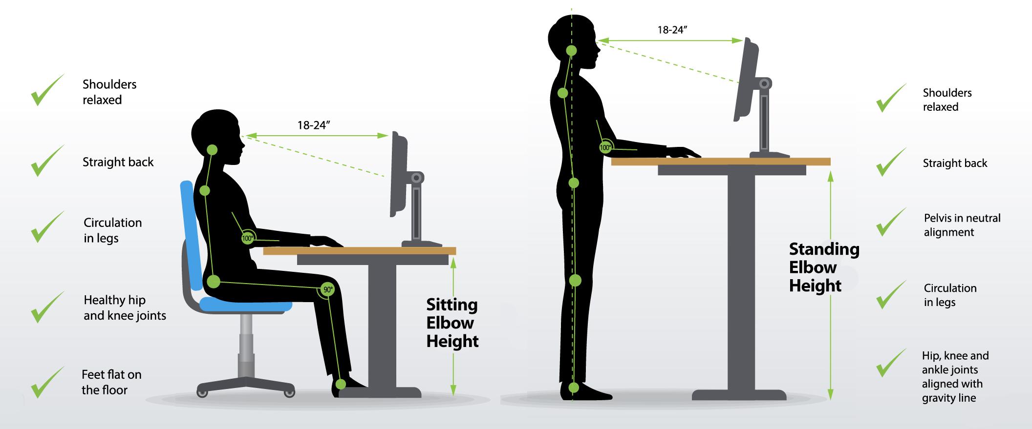 Proper desk ergonomics for sitting and standing