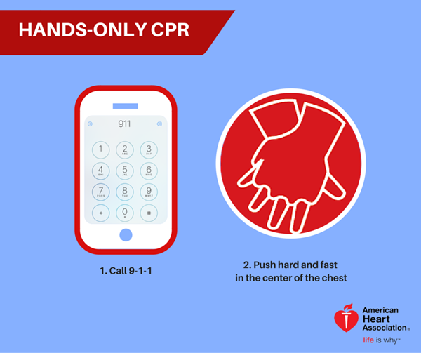 CPR and AED Awareness - Hands Only CPR