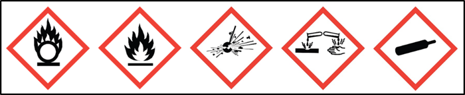 OSHA Physical Hazards Pictograms