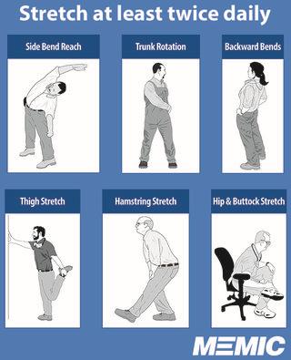 MEMIC Stretch Chart