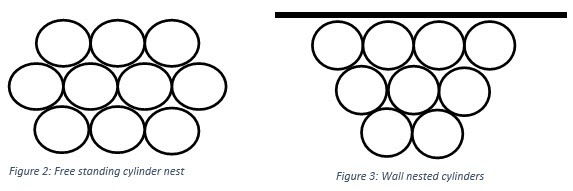Left: free standing cylinder nest. Right: wall nested cylinders.